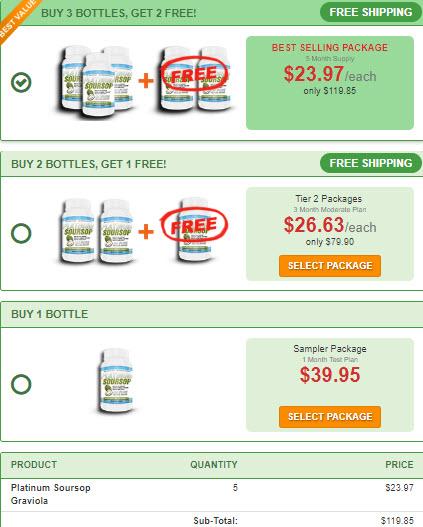 graviola price